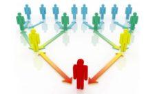 Типы лидерства, психология лидера
