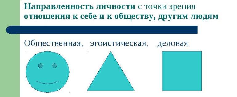 тест на определение направленности личности