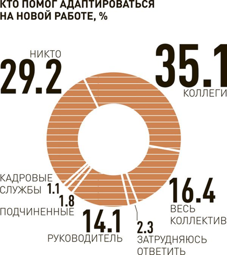 %D0%98%D1%81%D1%82%D0%BE%D1%87%D0%BD%D0%B8%D0%BA-Job.ru_-768x863.png